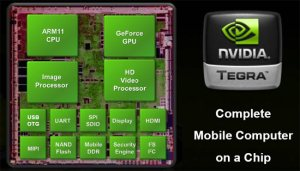 Internal architecture of a Nvidia Tegra chip